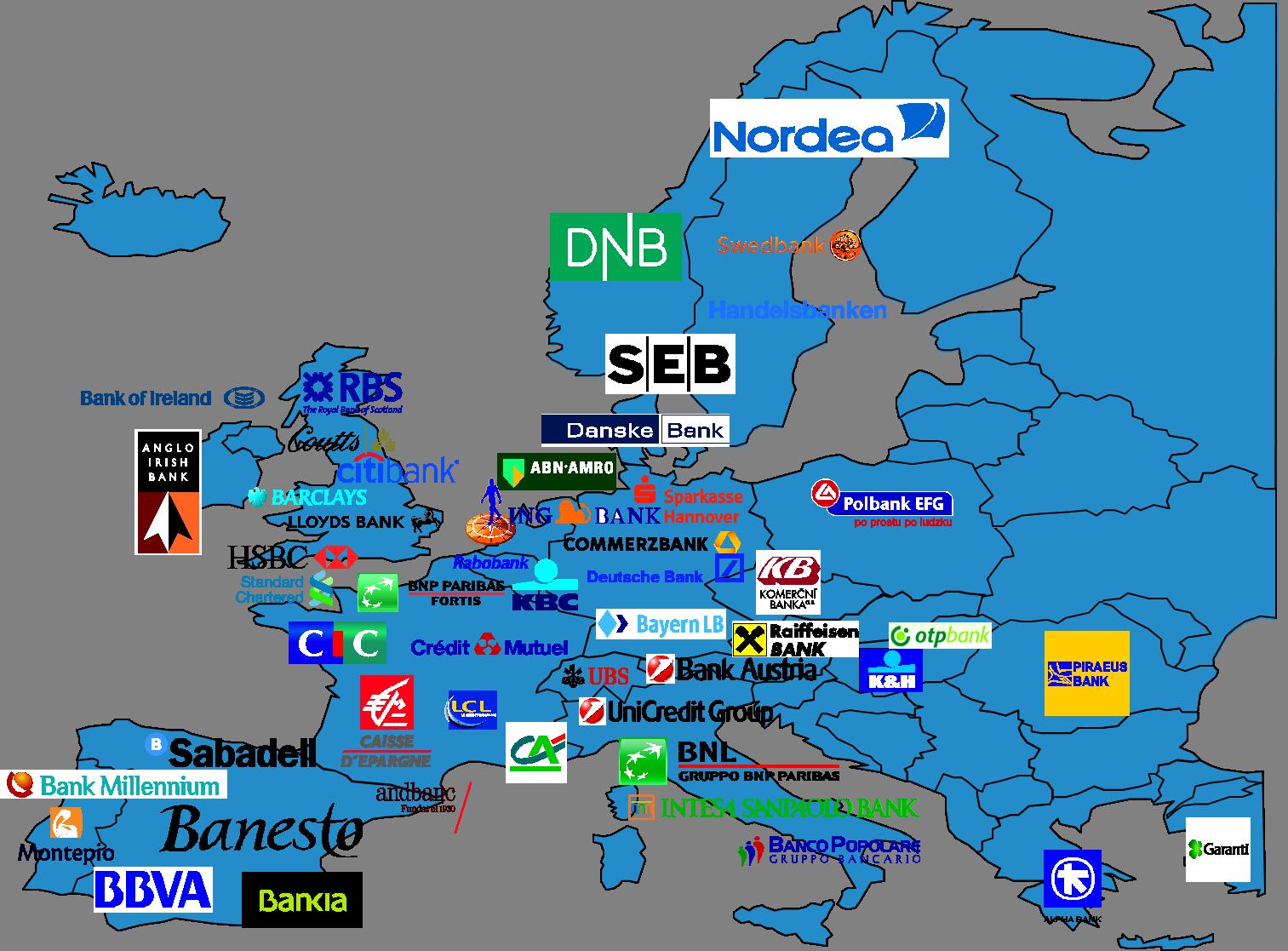 European banking landscape